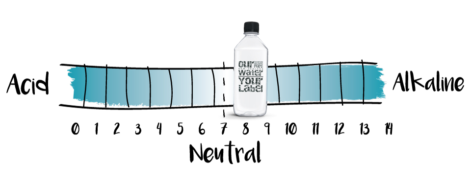 Beverage_Boutique-New_Zealand_Bottled_Artesian_Water-Scale